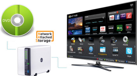 Make tv to smart tv