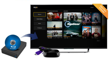 blu-ray-to-tv-with-roku-plex