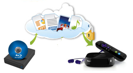 backup-bluray-to-personal cloud-for-roku
