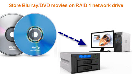 put-blu-ray-dvd-to-network-drive