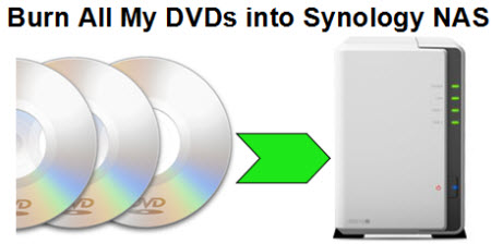 Backup DVD to Synology