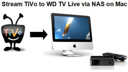 Stream TiVo to WD TV Live via NAS