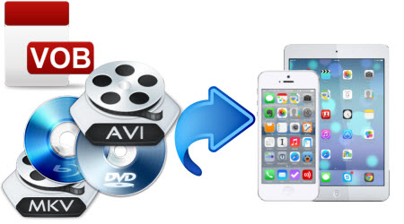 view-video-bd-dvd-on-idevices