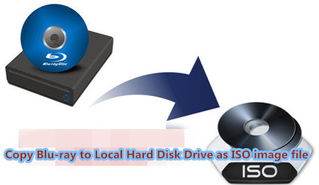 Copy/Backup Blu-ray to Local Hard Disk Drive as ISO image